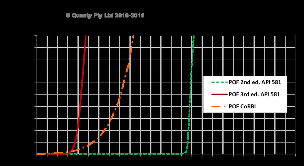 comparison results graph
